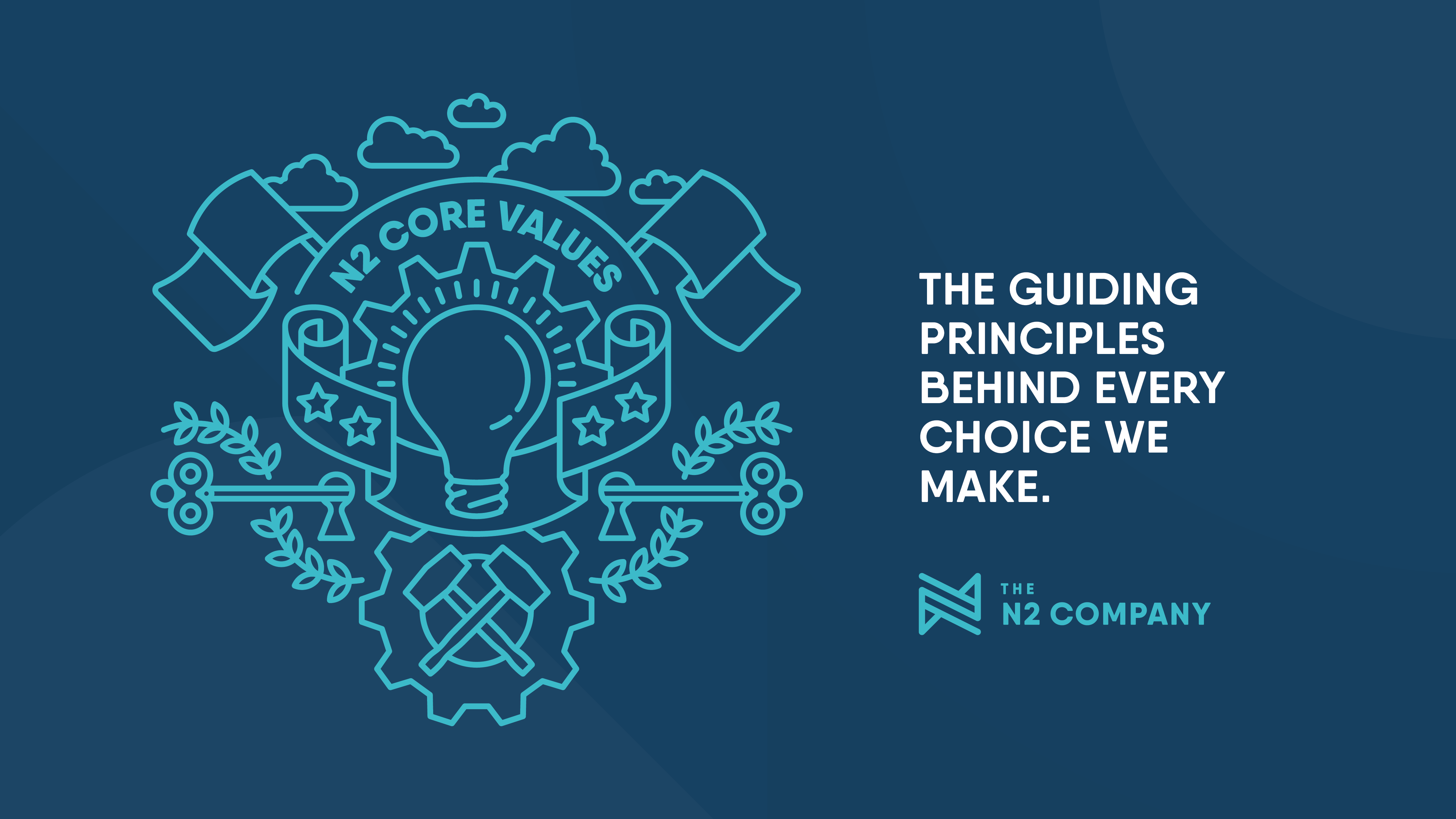 company culture, the guiding principles behind every choice we make